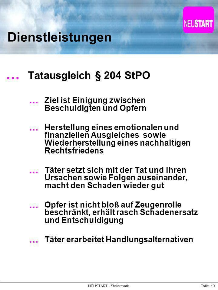 NEUSTART - SteiermarkFolie 13 Dienstleistungen Tatausgleich § 204 StPO Ziel ist Einigung zwischen Beschuldigten und Opfern Herstellung eines emotional