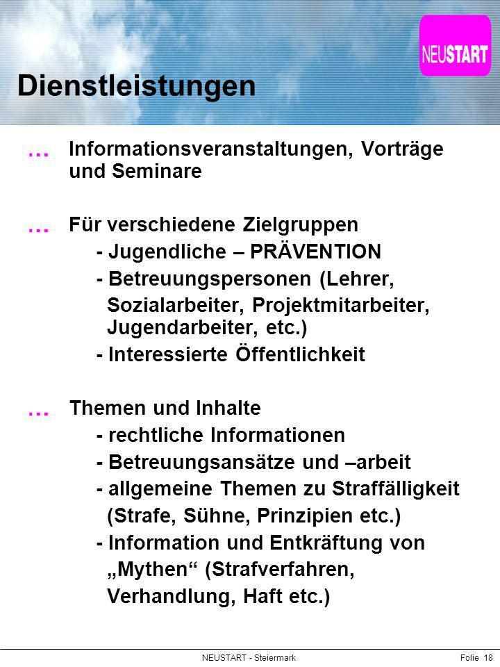 NEUSTART - SteiermarkFolie 18 Dienstleistungen Informationsveranstaltungen, Vorträge und Seminare Für verschiedene Zielgruppen - Jugendliche – PRÄVENT