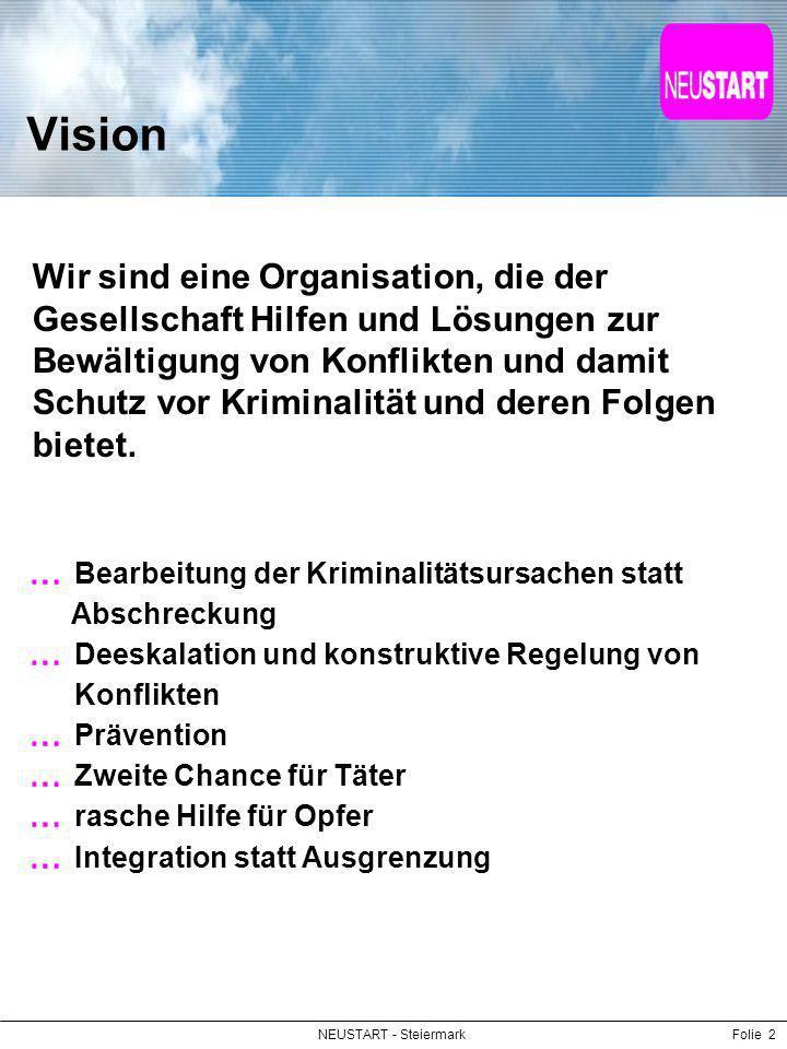 NEUSTART - SteiermarkFolie 2 Vision Wir sind eine Organisation, die der Gesellschaft Hilfen und Lösungen zur Bewältigung von Konflikten und damit Schu