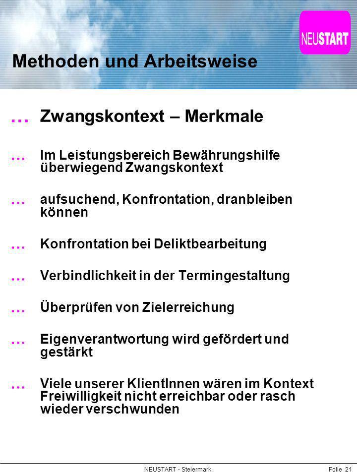 NEUSTART - SteiermarkFolie 21 Methoden und Arbeitsweise Zwangskontext – Merkmale Im Leistungsbereich Bewährungshilfe überwiegend Zwangskontext aufsuch