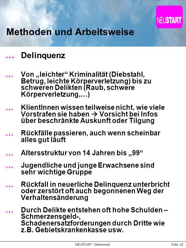 NEUSTART - SteiermarkFolie 22 Methoden und Arbeitsweise Delinquenz Von leichter Kriminalität (Diebstahl, Betrug, leichte Körperverletzung) bis zu schw