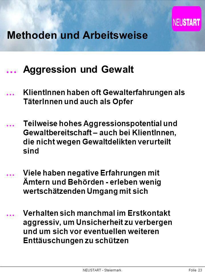 NEUSTART - SteiermarkFolie 23 Methoden und Arbeitsweise Aggression und Gewalt KlientInnen haben oft Gewalterfahrungen als TäterInnen und auch als Opfe