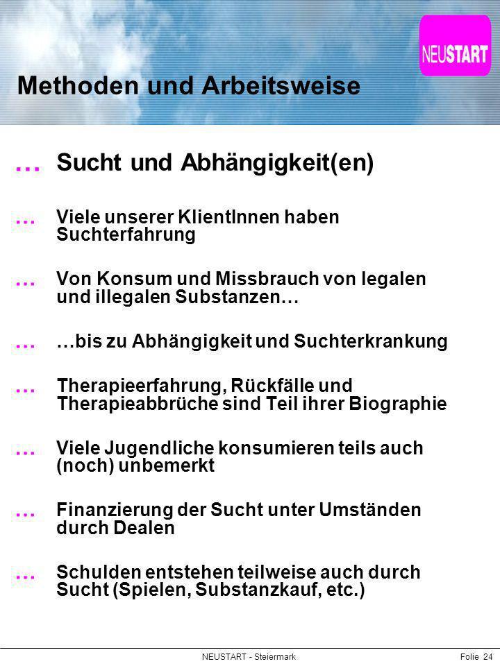 NEUSTART - SteiermarkFolie 24 Methoden und Arbeitsweise Sucht und Abhängigkeit(en) Viele unserer KlientInnen haben Suchterfahrung Von Konsum und Missb