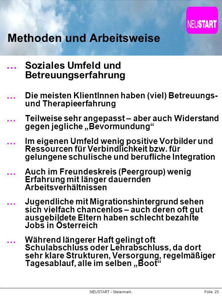 NEUSTART - SteiermarkFolie 25 Methoden und Arbeitsweise Soziales Umfeld und Betreuungserfahrung Die meisten KlientInnen haben (viel) Betreuungs- und T