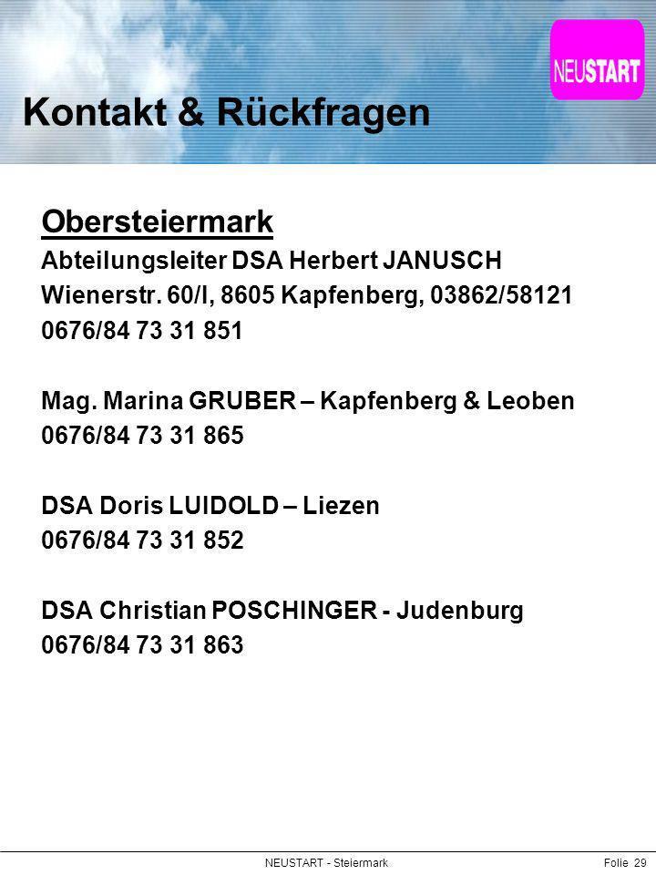 NEUSTART - SteiermarkFolie 29 Kontakt & Rückfragen Obersteiermark Abteilungsleiter DSA Herbert JANUSCH Wienerstr. 60/I, 8605 Kapfenberg, 03862/58121 0