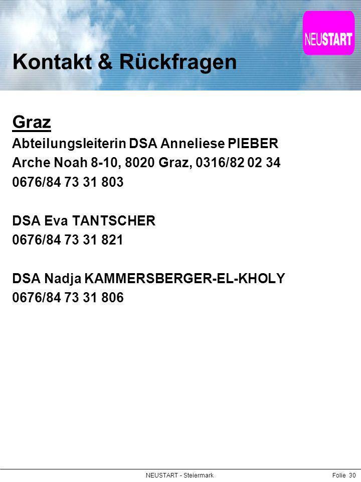 NEUSTART - SteiermarkFolie 30 Kontakt & Rückfragen Graz Abteilungsleiterin DSA Anneliese PIEBER Arche Noah 8-10, 8020 Graz, 0316/82 02 34 0676/84 73 3