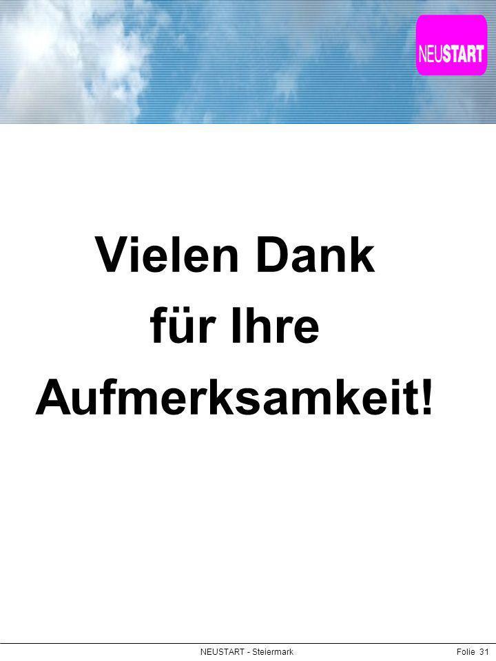 NEUSTART - SteiermarkFolie 31 Vielen Dank für Ihre Aufmerksamkeit!