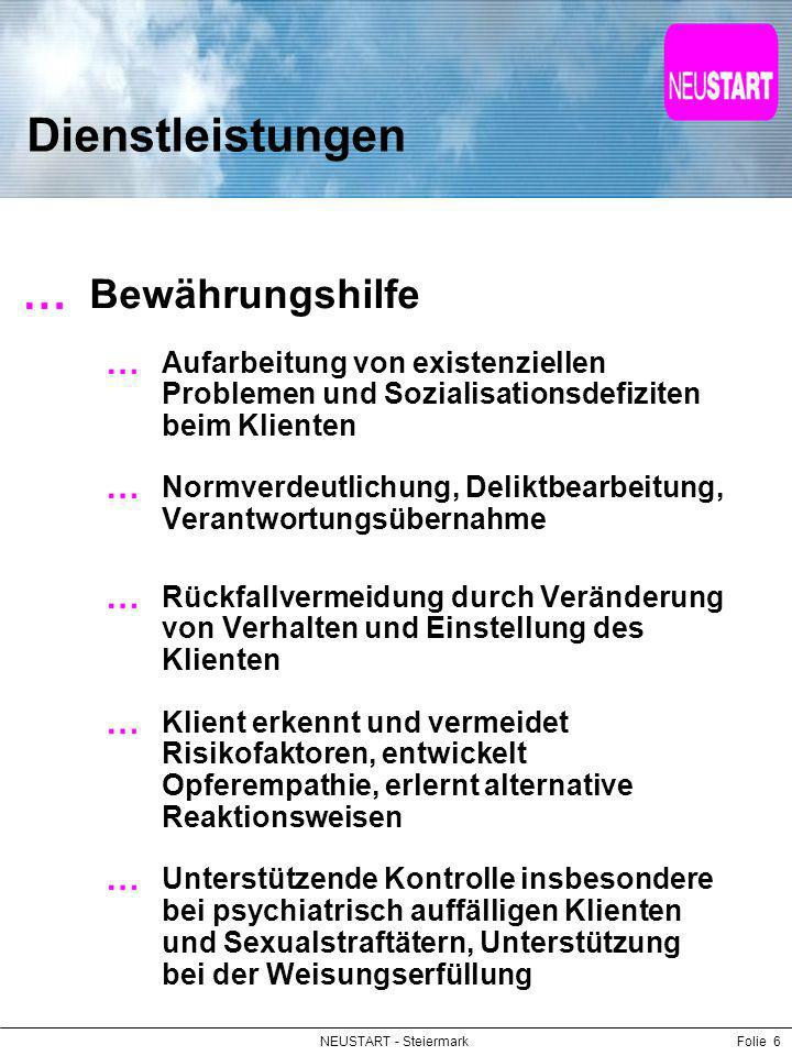 NEUSTART - SteiermarkFolie 27 MitarbeiterInnen Obersteiermark (Außenstellen in Leoben, Judenburg, Liezen, Kapfenberg) 17 SozialarbeiterInnen (teilweise Teilzeit) 4 Sekretärinnen (alle Teilzeit) rund 50 ehrenamtliche Mitarbeiterinnen Graz 35 SozialarbeiterInnen (teilweise Teilzeit) 7 Sekretärinnen (alle Teilzeit) rund 100 ehrenamtliche MitarbeiterInnen