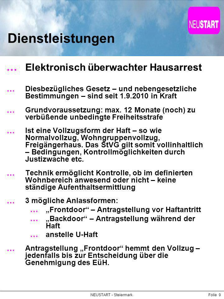 NEUSTART - SteiermarkFolie 10 Dienstleistungen Entscheidung: Frontdoor und Backdoor – Justizanstaltsleiter U-Haft – Haftrichter NEUSTART wird bei Beantragung von der Justizanstalt mit Erhebungen beauftragt, und zwar zu… - persönlicher Eignung - den Wohnverhältnissen - MitbewohnerInnen - Arbeit und Beschäftigung - Finanzielles - Informationen aller Beteiligten Aufsichtsprofil: Wochenplan, der gemeinsam mit dem Klienten erstellt wird, an den Justizanstalt- Leiter übermittelt – von ihm genehmigt oder Änderungen vorgenommen Psychosoziale Betreuung: analog zu Bewährungshilfe in den Bereichen Straftat / Deliktbearbeitung, Arbeit / Ausbildung, Wohnen, Finanzielles, Gesundheit / Abhängigkeiten, Psychosoziales