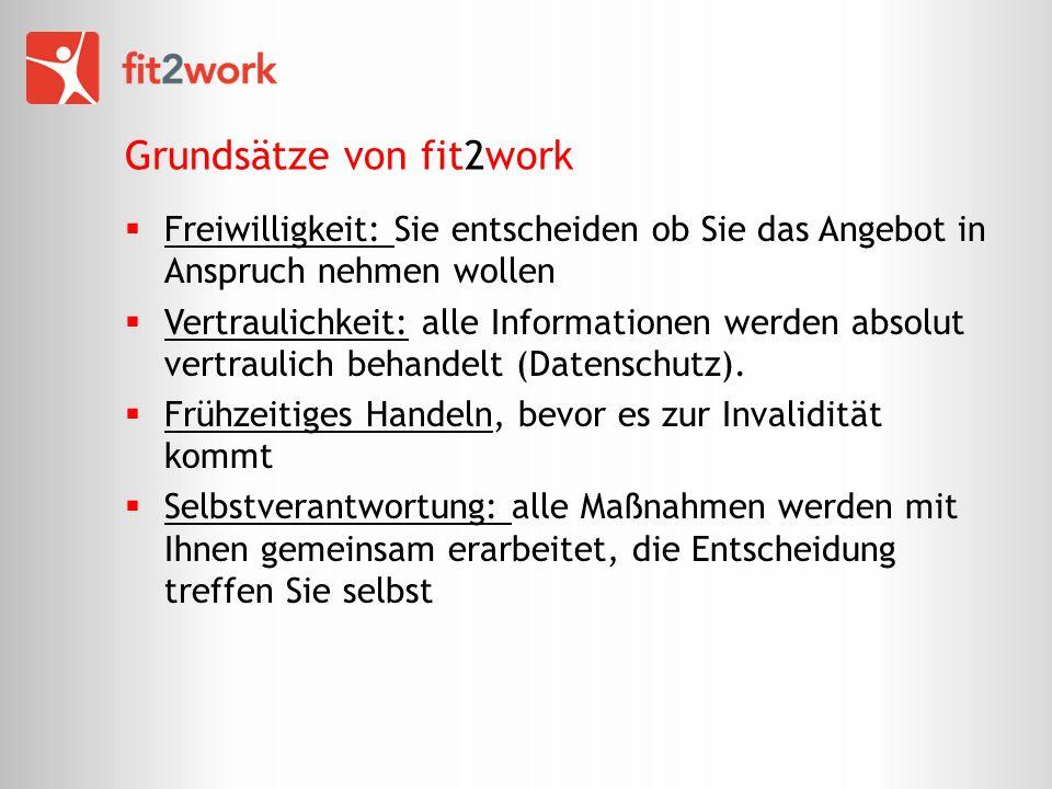Grundsätze von fit2work Freiwilligkeit: Sie entscheiden ob Sie das Angebot in Anspruch nehmen wollen Vertraulichkeit: alle Informationen werden absolut vertraulich behandelt (Datenschutz).