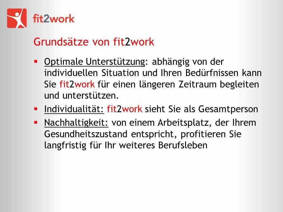 Grundsätze von fit2work Optimale Unterstützung: abhängig von der individuellen Situation und Ihren Bedürfnissen kann Sie fit2work für einen längeren Zeitraum begleiten und unterstützen.