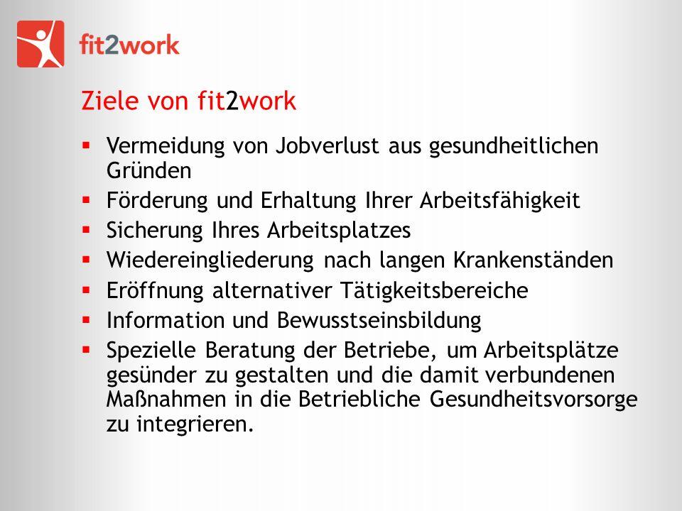 Ziele von fit2work Vermeidung von Jobverlust aus gesundheitlichen Gründen Förderung und Erhaltung Ihrer Arbeitsfähigkeit Sicherung Ihres Arbeitsplatze