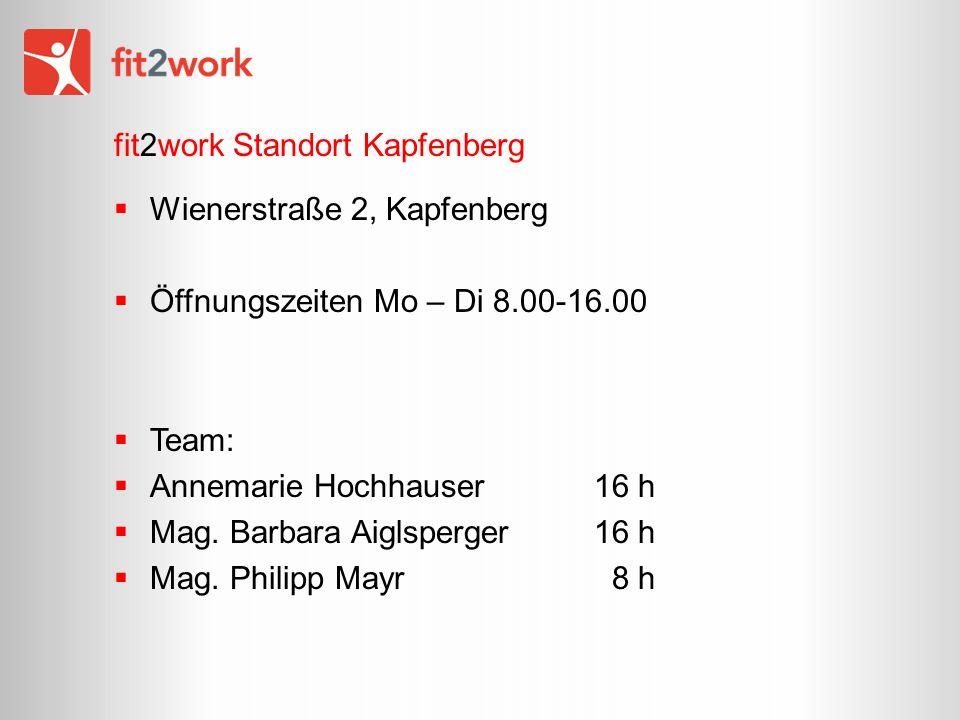 fit2work Standort Kapfenberg Wienerstraße 2, Kapfenberg Öffnungszeiten Mo – Di 8.00-16.00 Team: Annemarie Hochhauser 16 h Mag. Barbara Aiglsperger16 h