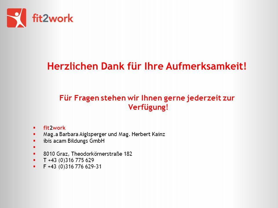 Herzlichen Dank für Ihre Aufmerksamkeit! Für Fragen stehen wir Ihnen gerne jederzeit zur Verfügung! fit2work Mag.a Barbara Aiglsperger und Mag. Herber