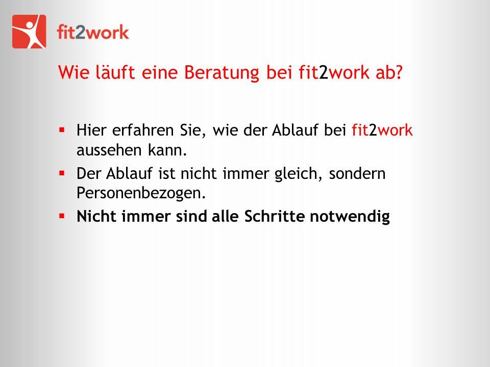 Wie läuft eine Beratung bei fit2work ab? Hier erfahren Sie, wie der Ablauf bei fit2work aussehen kann. Der Ablauf ist nicht immer gleich, sondern Pers