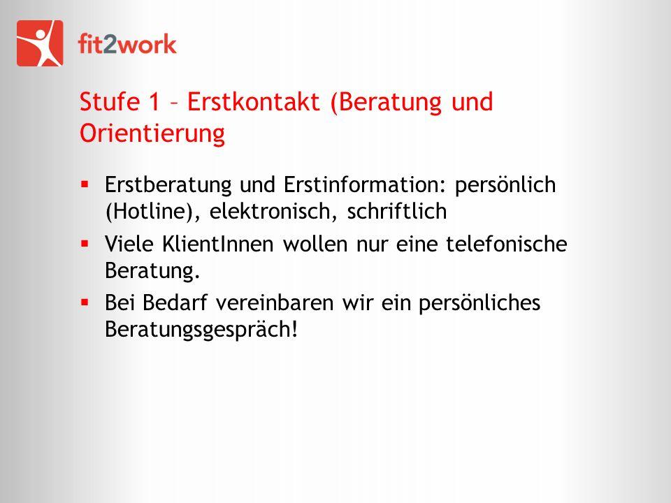 Stufe 1 – Erstkontakt (Beratung und Orientierung Erstberatung und Erstinformation: persönlich (Hotline), elektronisch, schriftlich Viele KlientInnen w