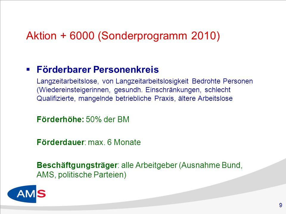 9 Aktion + 6000 (Sonderprogramm 2010) Förderbarer Personenkreis Langzeitarbeitslose, von Langzeitarbeitslosigkeit Bedrohte Personen (Wiedereinsteigerinnen, gesundh.