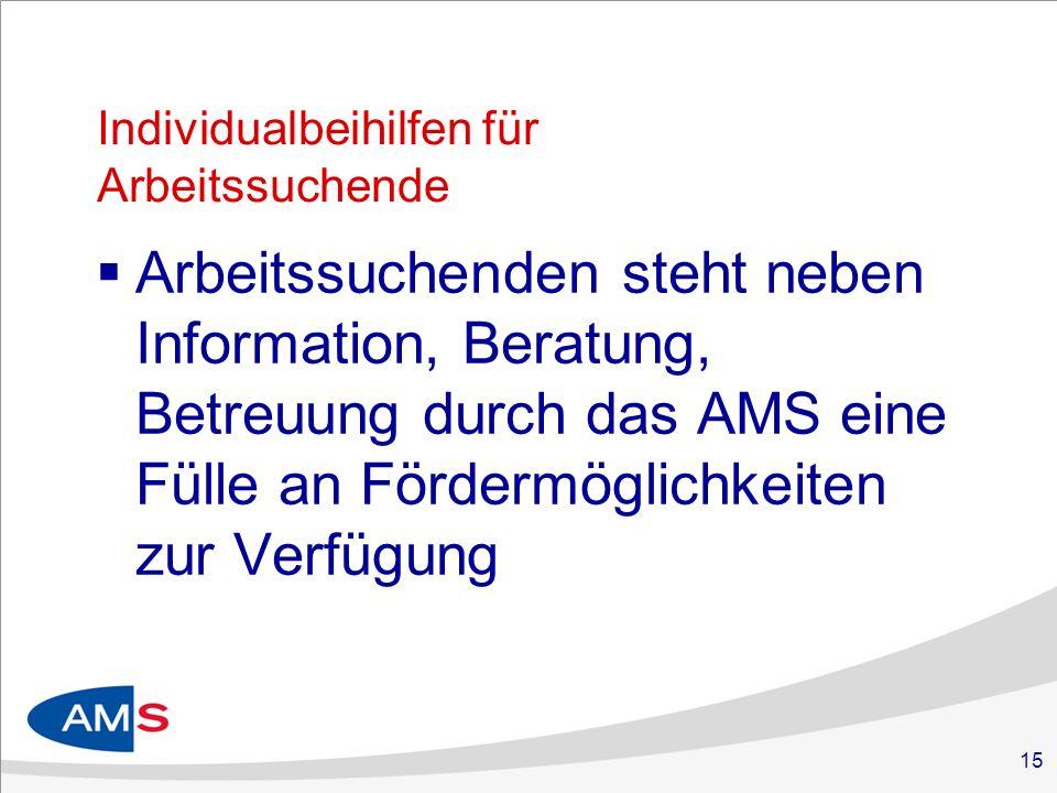 15 Individualbeihilfen für Arbeitssuchende Arbeitssuchenden steht neben Information, Beratung, Betreuung durch das AMS eine Fülle an Fördermöglichkeiten zur Verfügung