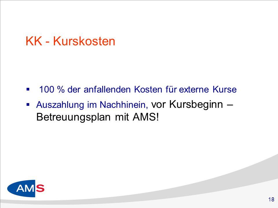 18 KK - Kurskosten 100 % der anfallenden Kosten für externe Kurse Auszahlung im Nachhinein, vor Kursbeginn – Betreuungsplan mit AMS!