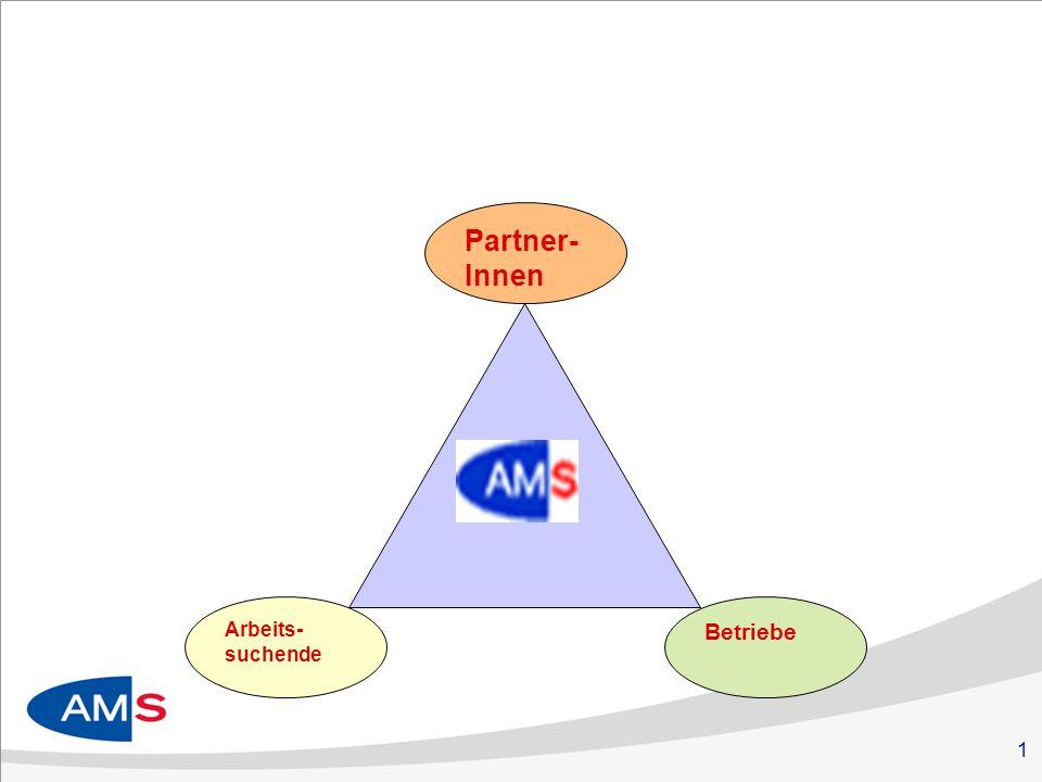 1 Arbeits- suchende Partner- Innen Betriebe