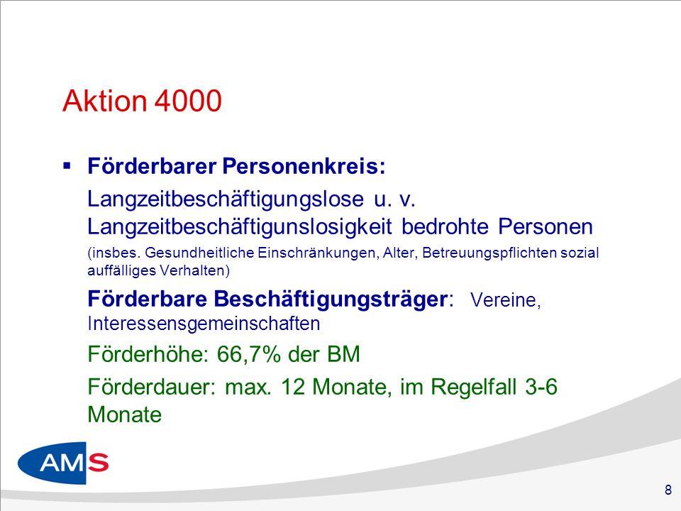 8 Aktion 4000 Förderbarer Personenkreis: Langzeitbeschäftigungslose u.