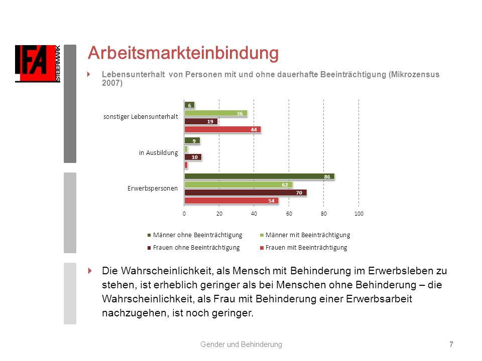 Arbeitsmarkteinbindung Lebensunterhalt von Personen mit und ohne dauerhafte Beeinträchtigung (Mikrozensus 2007) Die Wahrscheinlichkeit, als Mensch mit