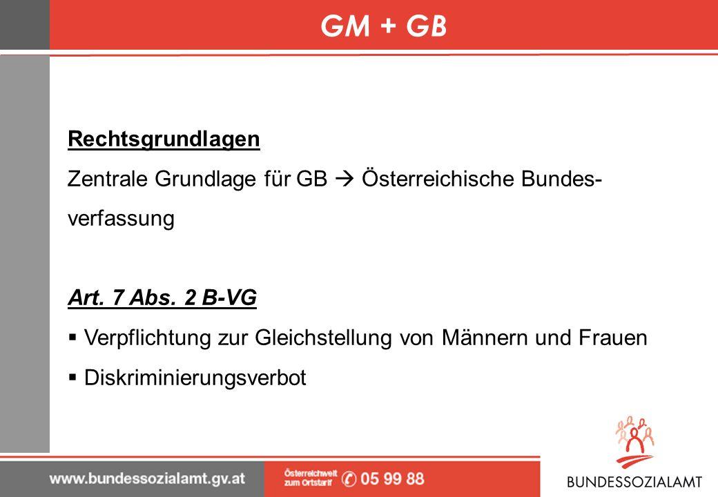 GM + GB Rechtsgrundlagen Zentrale Grundlage für GB Österreichische Bundes- verfassung Art. 7 Abs. 2 B-VG Verpflichtung zur Gleichstellung von Männern