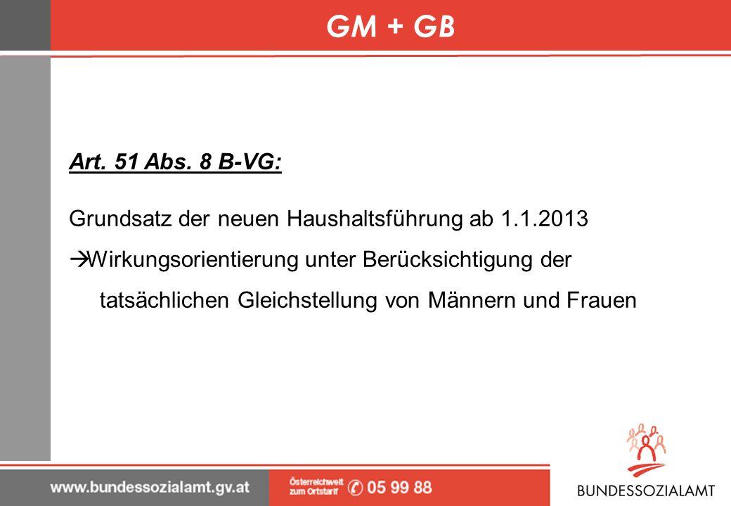 GM + GB Art. 51 Abs. 8 B-VG: Grundsatz der neuen Haushaltsführung ab 1.1.2013 Wirkungsorientierung unter Berücksichtigung der tatsächlichen Gleichstel