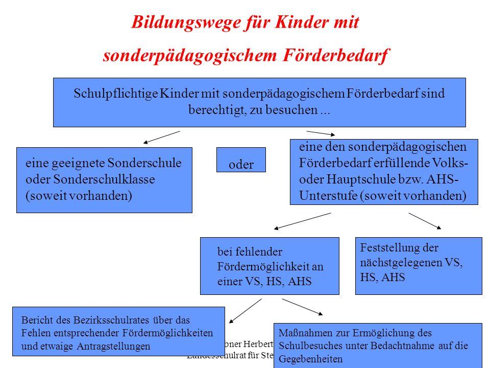 Buchebner Herbert, LSI Landesschulrat für Steiermark SONDERPÄDAGOGISCHER FÖRDERBEDARF - L E H R P L A N E I N S T U F U N G 1.