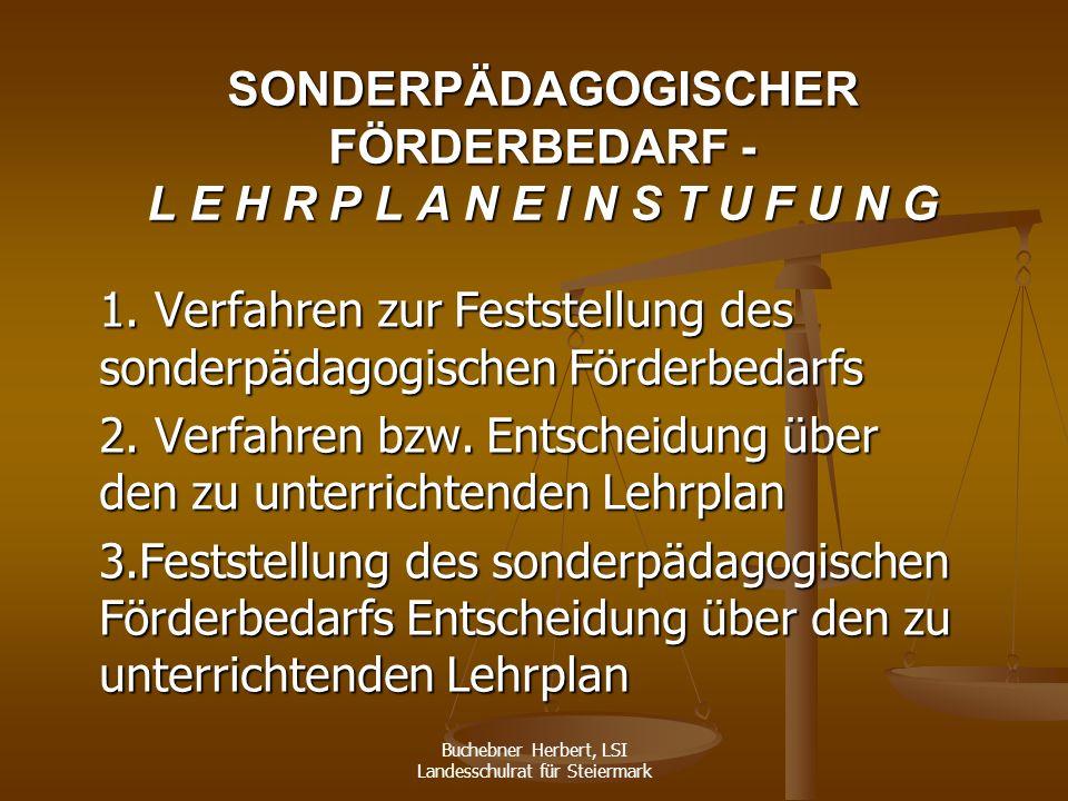 Buchebner Herbert, LSI Landesschulrat für Steiermark Welcher LEHRPLAN .