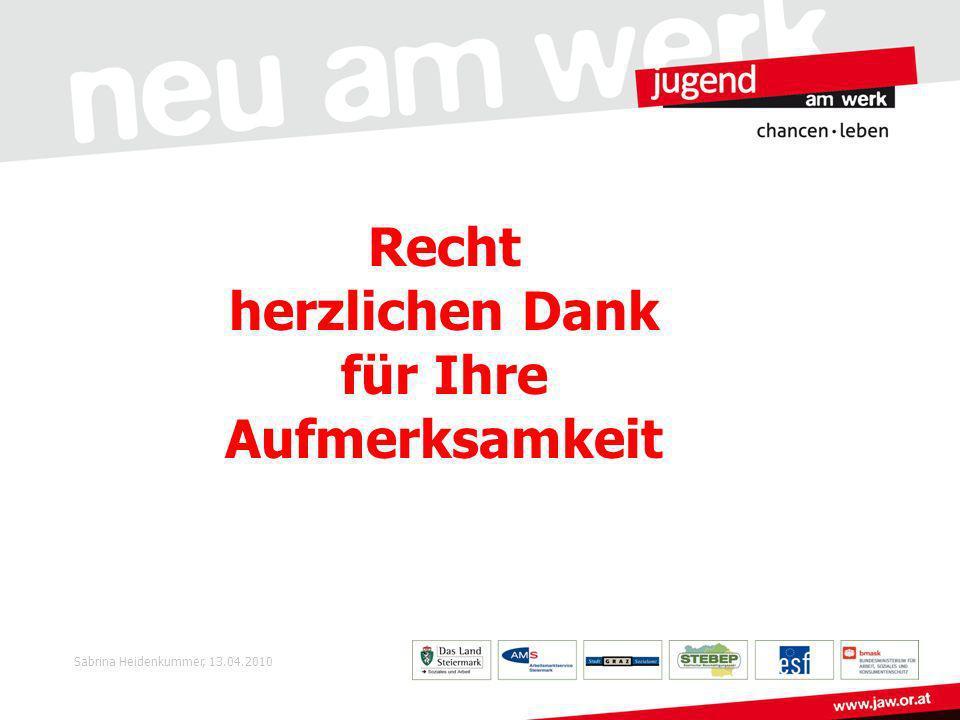 Recht herzlichen Dank für Ihre Aufmerksamkeit Sabrina Heidenkummer, 13.04.2010