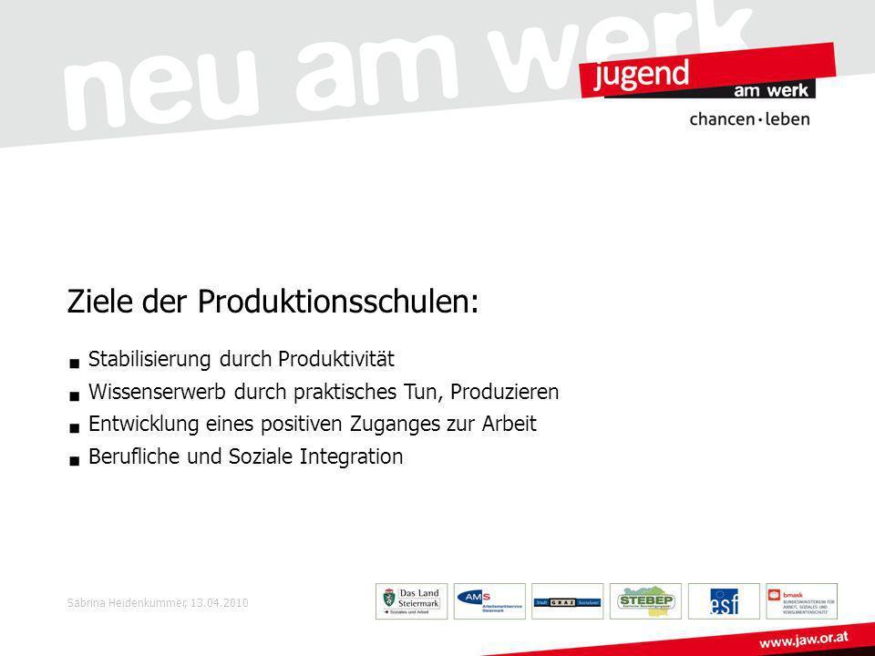 Produktionsbereiche 3 – 4 Produktionsbereiche pro Standort: Gastrobereich Holzbereich Textilbereich Metallbereich Handel/Verkauf Sabrina Heidenkummer, 13.04.2010