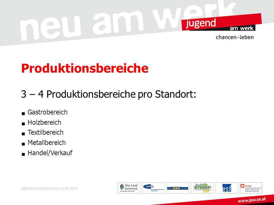 Produktionsbereiche 3 – 4 Produktionsbereiche pro Standort: Gastrobereich Holzbereich Textilbereich Metallbereich Handel/Verkauf Sabrina Heidenkummer,
