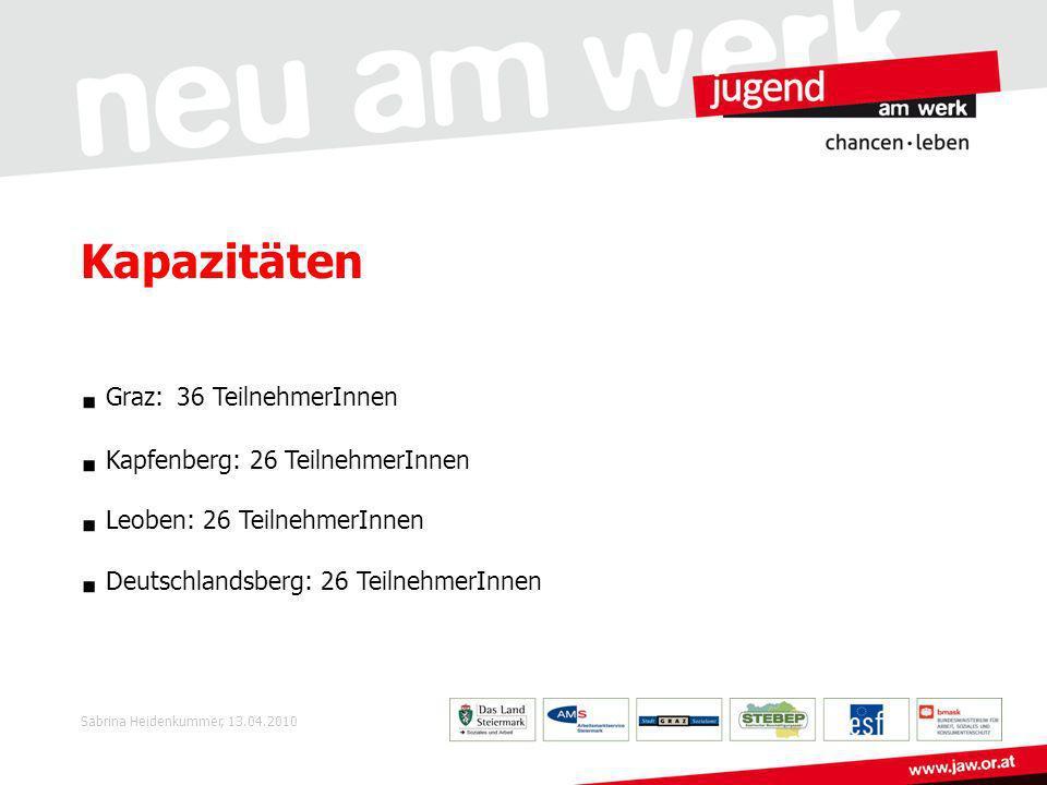 Kapazitäten Graz: 36 TeilnehmerInnen Kapfenberg: 26 TeilnehmerInnen Leoben: 26 TeilnehmerInnen Deutschlandsberg: 26 TeilnehmerInnen Sabrina Heidenkumm