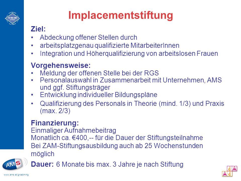 www.ams.at/groebming Implacementstiftung Ziel: Abdeckung offener Stellen durch arbeitsplatzgenau qualifizierte MitarbeiterInnen Integration und Höherq