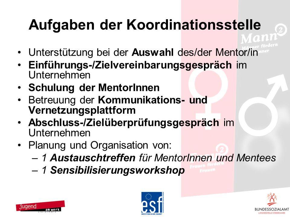 Aufgaben der Koordinationsstelle Unterstützung bei der Auswahl des/der Mentor/in Einführungs-/Zielvereinbarungsgespräch im Unternehmen Schulung der Me
