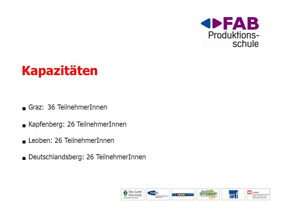 Kapazitäten Graz: 36 TeilnehmerInnen Kapfenberg: 26 TeilnehmerInnen Leoben: 26 TeilnehmerInnen Deutschlandsberg: 26 TeilnehmerInnen