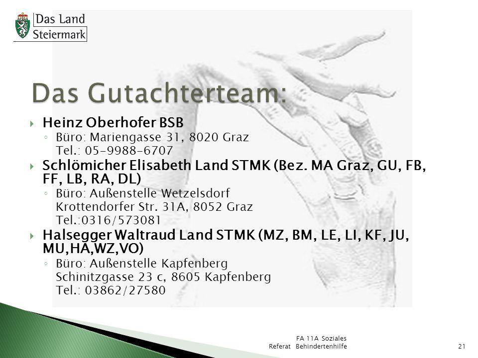 FA 11A Soziales Referat Behindertenhilfe21 Heinz Oberhofer BSB Büro: Mariengasse 31, 8020 Graz Tel.: 05-9988-6707 Schlömicher Elisabeth Land STMK (Bez