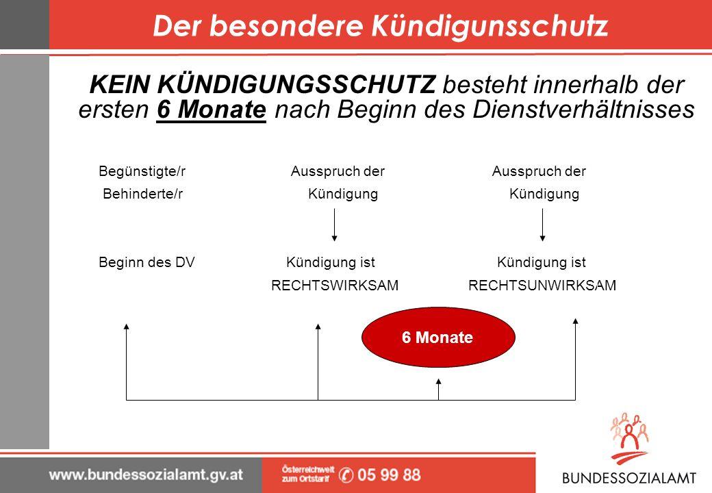 Der besondere Kündigunsschutz KEIN KÜNDIGUNGSSCHUTZ besteht innerhalb der ersten 6 Monate nach Beginn des Dienstverhältnisses Begünstigte/r Ausspruch