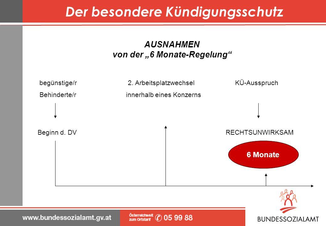 Der besondere Kündigungsschutz AUSNAHMEN von der 6 Monate-Regelung begünstige/r 2. Arbeitsplatzwechsel KÜ-Ausspruch Behinderte/rinnerhalb eines Konzer