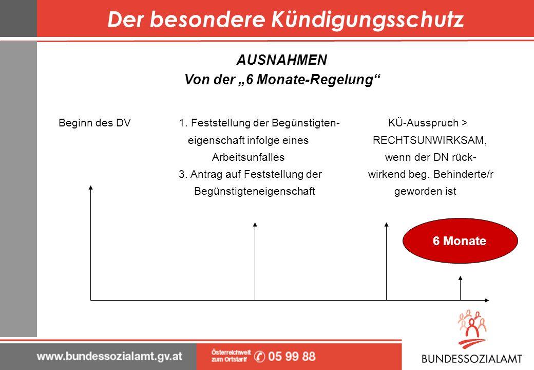 Der besondere Kündigungsschutz AUSNAHMEN Von der 6 Monate-Regelung Beginn des DV 1. Feststellung der Begünstigten- KÜ-Ausspruch > eigenschaft infolge