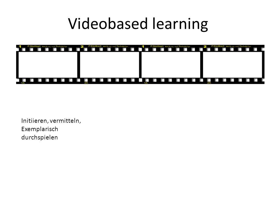Videobased learning Initiieren, vermitteln, Exemplarisch durchspielen