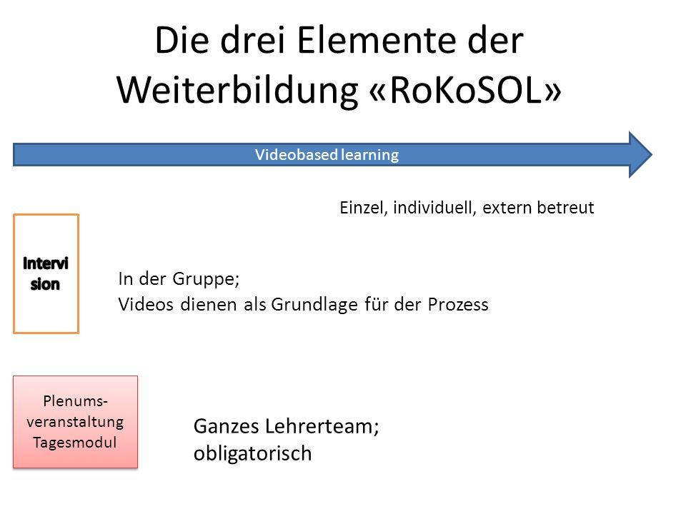 Die drei Elemente der Weiterbildung «RoKoSOL» Videobased learning Plenums- veranstaltung Tagesmodul Plenums- veranstaltung Tagesmodul Einzel, individuell, extern betreut In der Gruppe; Videos dienen als Grundlage für der Prozess Ganzes Lehrerteam; obligatorisch