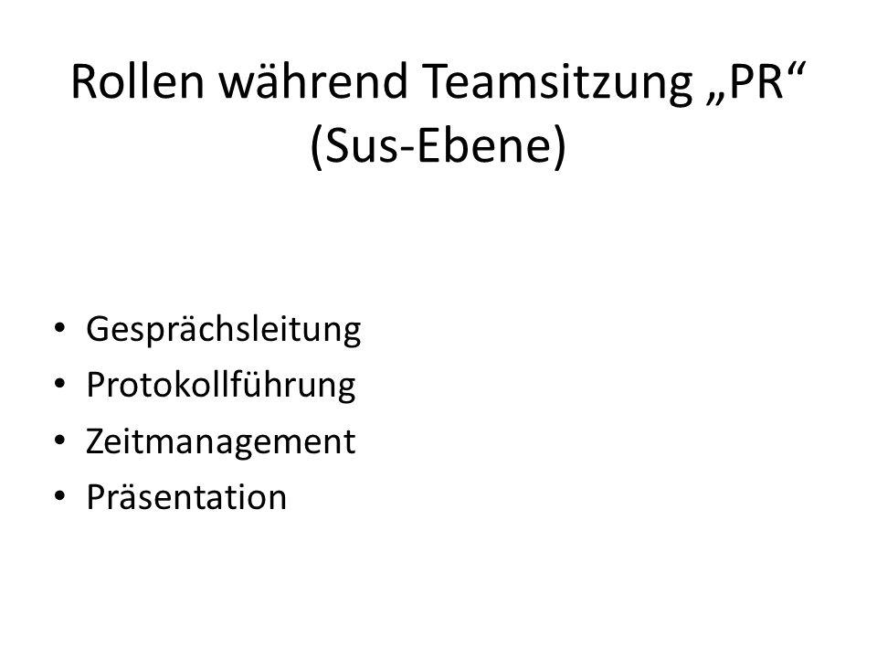 Rollen während Teamsitzung PR (Sus-Ebene) Gesprächsleitung Protokollführung Zeitmanagement Präsentation