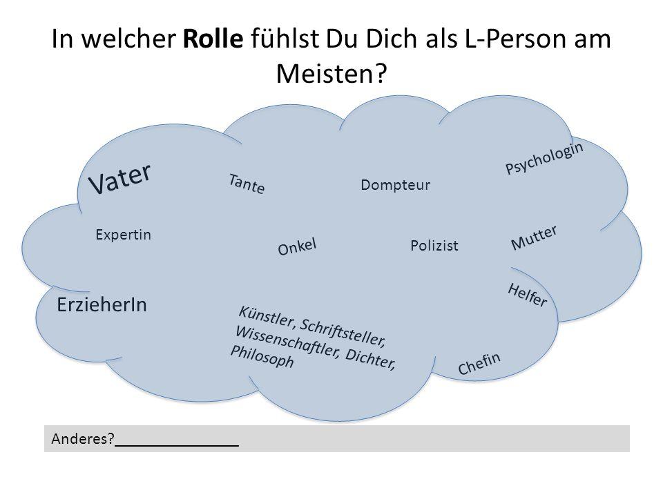 Rollenhierarchie Erste Prio: rote Punkte Zweite Prio:gelbe Punkte Dritte Prio:blaue Punkte Bild wirken lassen Nicht weiter kommentieren(?)