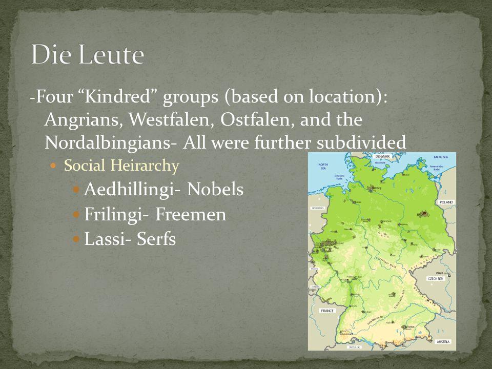 Sie haben Alt- Sächsich gepsrochen Auch bekannt wie Alt Plattdeutsch Ähnlich als Alt Englisch Alphabet: Alt- Sächsisch Futhark (Runic Alphabet)
