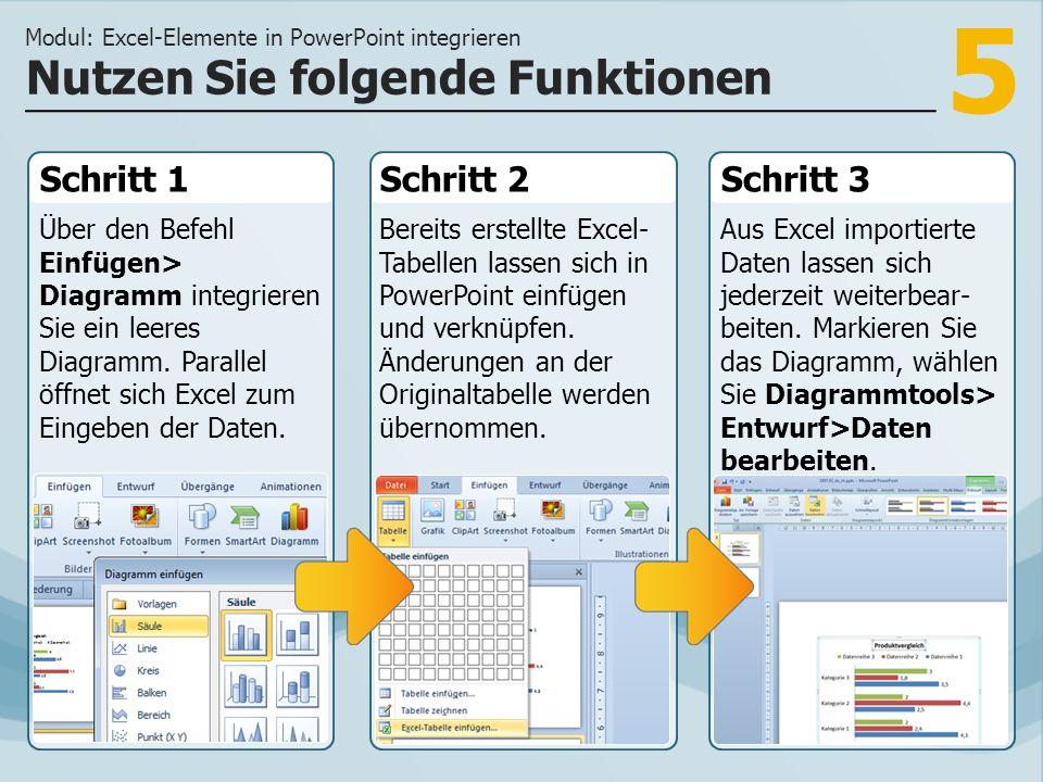 5 Schritt 1 Über den Befehl Einfügen> Diagramm integrieren Sie ein leeres Diagramm. Parallel öffnet sich Excel zum Eingeben der Daten. Schritt 2Schrit