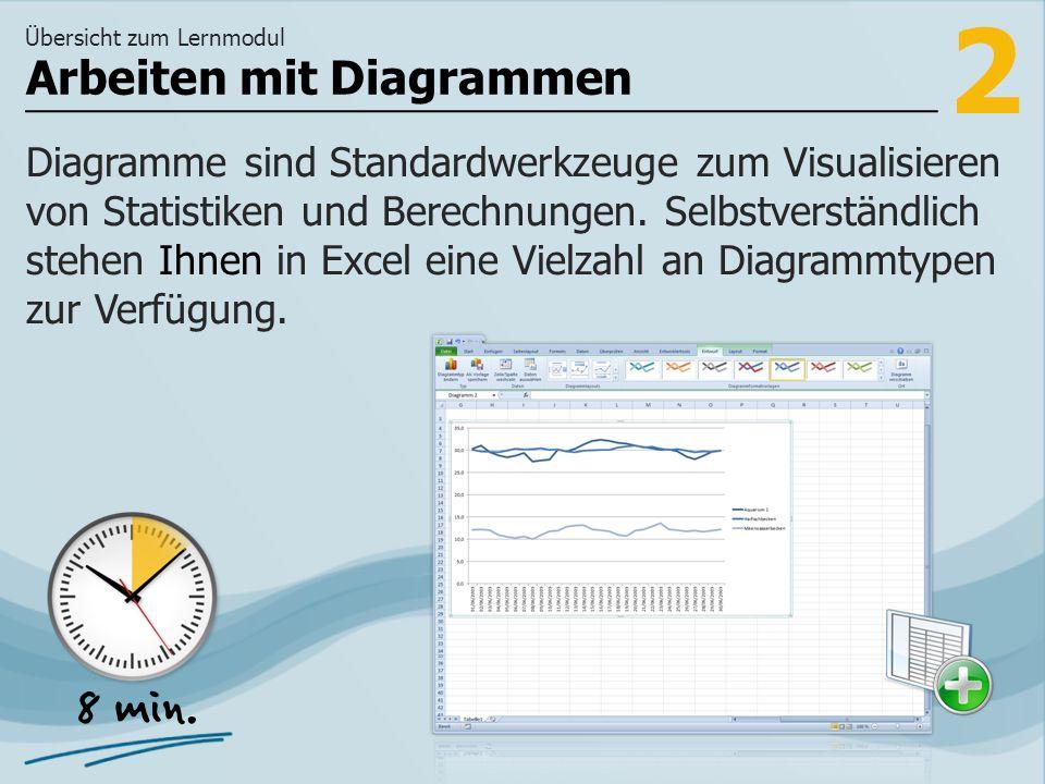 3 >> wie Sie aus vorhandenen Daten ein Diagramm erstellen und wie Sie Diagramme manuell bearbeiten und gestalten können.