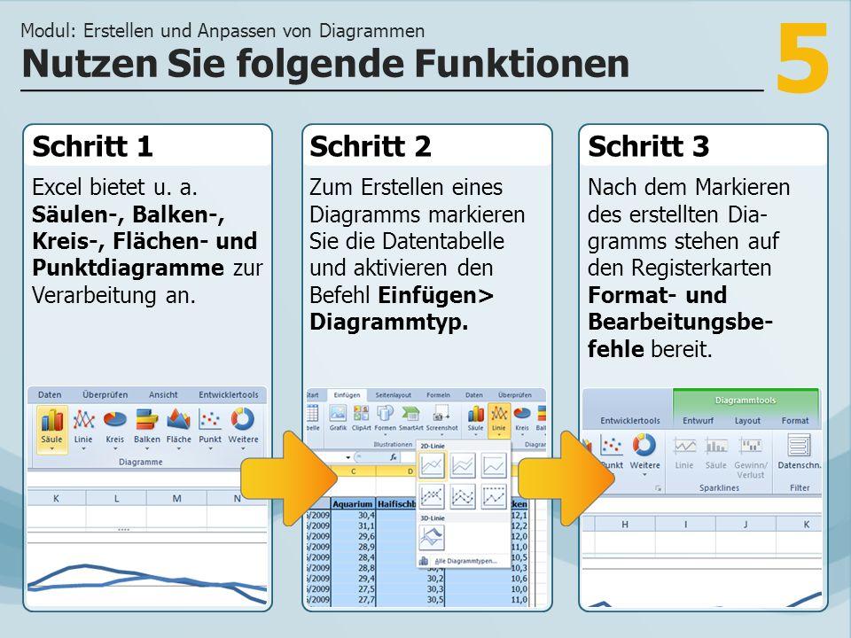 6 Die in Excel integrierten Diagrammvorlagen bieten breite Anwendungsmöglichkeiten und lassen sich einfach formatieren.