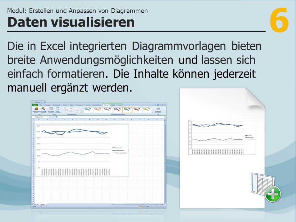 7 >>> Excel enthält ein breites Spektrum an Standarddiagrammtypen.